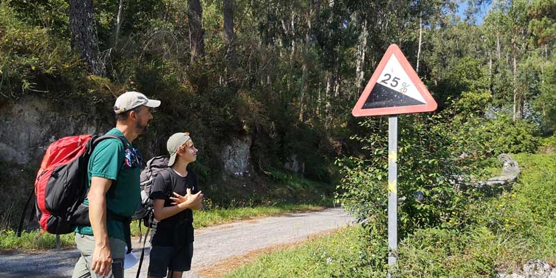 Nuno Santos Fernandes And Boy With Backpacks Looking At Street Sign